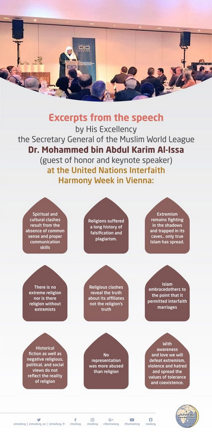 Excerpts of HE SG speech: the guest of honor & keynote speaker at the United Nations week of harmony between cultures and religions: