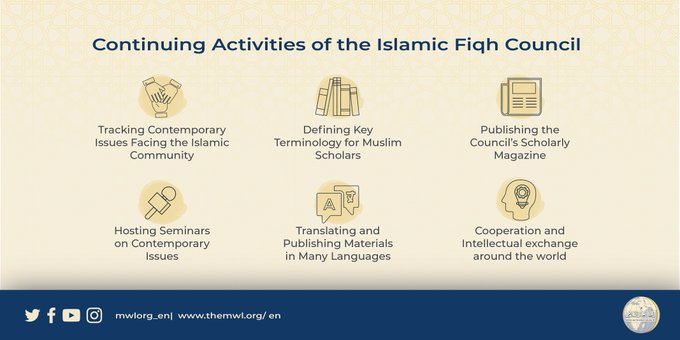 The Islamic Fiqh Council tracks contemporary issues facing the Muslim community