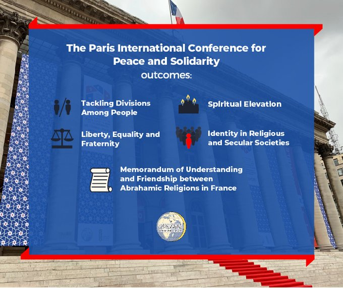 The Paris International Conference for Peaceand Solidarity brought together religious leaders to tackle divisions people