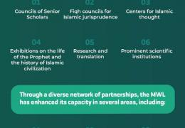 The Muslim World League supports initiatives that promote peace building, address hatred