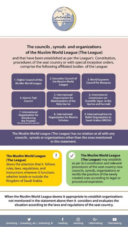 Clarification from the Muslim World League in regards to its councils, synods and organizations: