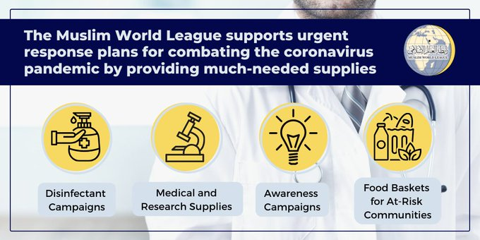 The Muslim World League has provided critical support to countries around the world to facilitate the fight against the coronavirus pandemic